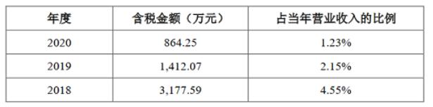 新益昌获晶台光电1.07亿订单